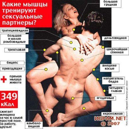 fizicheskie-nagruzki-dlya-seksa